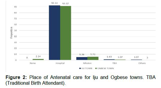 Annals-Medical-Antenatal-care